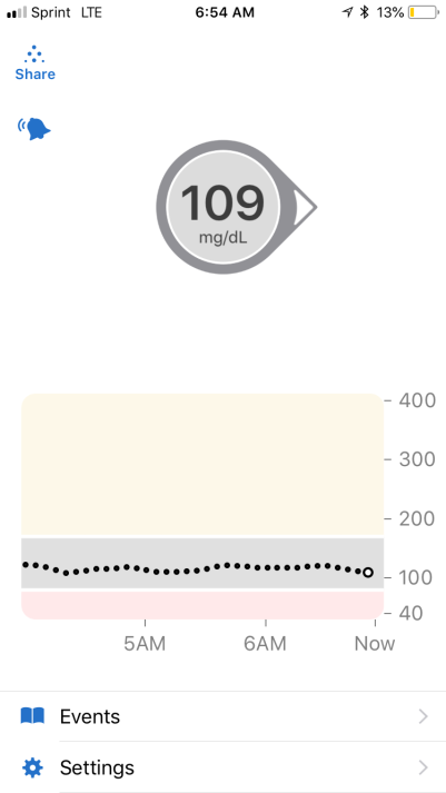 An example of my blood sugar during a run...
